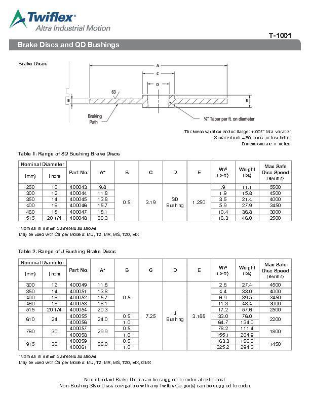 """Dodge power off brake FSB100 120volt 3//4/"""" bore"""